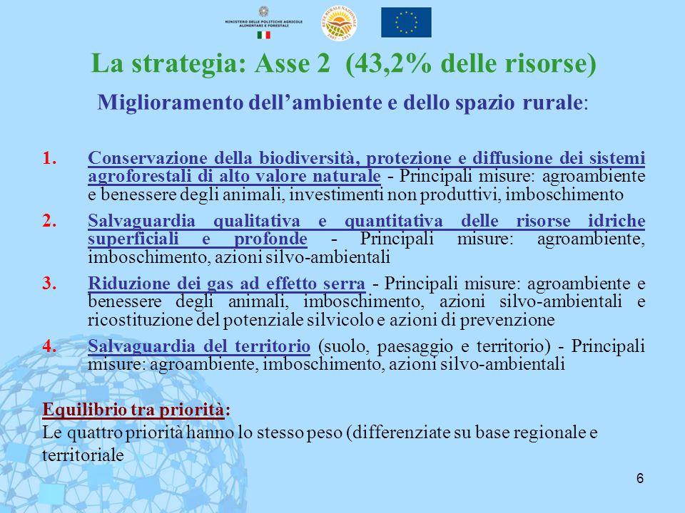 6 La strategia: Asse 2 (43,2% delle risorse) Miglioramento dell'ambiente e dello spazio rurale: 1.Conservazione della biodiversità, protezione e diffusione dei sistemi agroforestali di alto valore naturale - Principali misure: agroambiente e benessere degli animali, investimenti non produttivi, imboschimento 2.Salvaguardia qualitativa e quantitativa delle risorse idriche superficiali e profonde - Principali misure: agroambiente, imboschimento, azioni silvo-ambientali 3.Riduzione dei gas ad effetto serra - Principali misure: agroambiente e benessere degli animali, imboschimento, azioni silvo-ambientali e ricostituzione del potenziale silvicolo e azioni di prevenzione 4.Salvaguardia del territorio (suolo, paesaggio e territorio) - Principali misure: agroambiente, imboschimento, azioni silvo-ambientali Equilibrio tra priorità: Le quattro priorità hanno lo stesso peso (differenziate su base regionale e territoriale