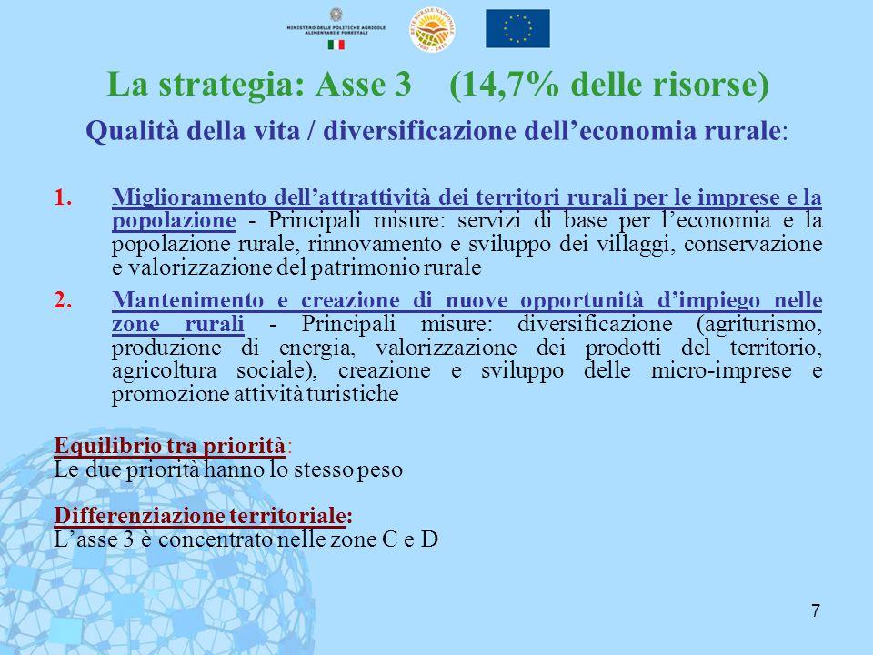 7 La strategia: Asse 3 (14,7% delle risorse) Qualità della vita / diversificazione dell'economia rurale: 1.Miglioramento dell'attrattività dei territo