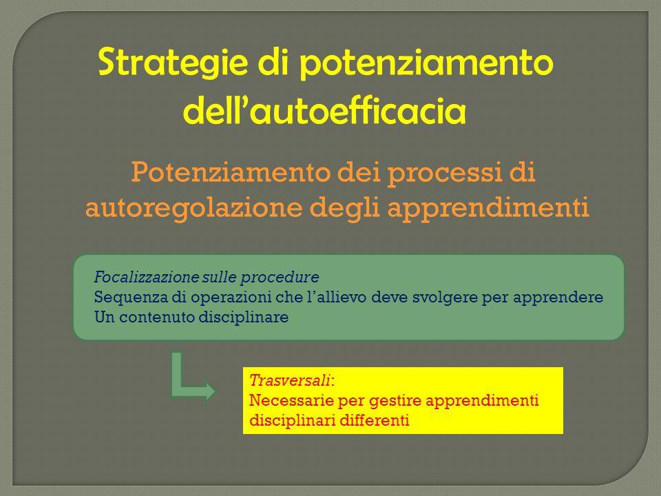 Strategie di potenziamento dell'autoefficacia Potenziamento dei processi di autoregolazione degli apprendimenti Focalizzazione sulle procedure Sequenz