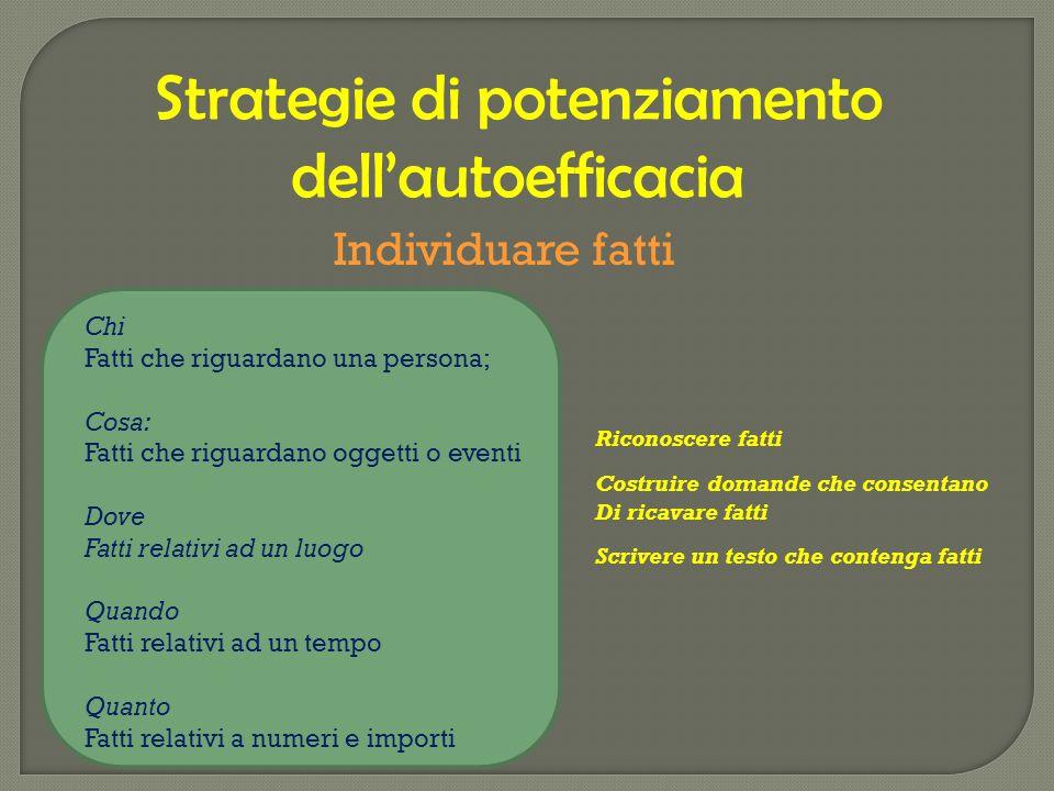 Strategie di potenziamento dell'autoefficacia Individuare fatti Chi Fatti che riguardano una persona; Cosa: Fatti che riguardano oggetti o eventi Dove