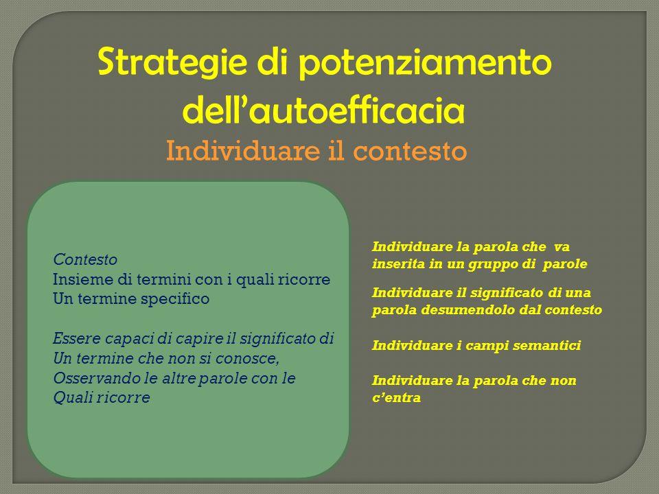Strategie di potenziamento dell'autoefficacia Individuare il contesto Contesto Insieme di termini con i quali ricorre Un termine specifico Essere capa