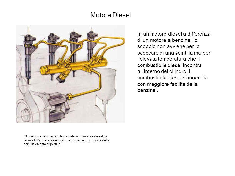 Motore Diesel In un motore diesel a differenza di un motore a benzina, lo scoppio non avviene per lo scoccare di una scintilla ma per l'elevata temperatura che il combustibile diesel incontra all'interno del cilindro.