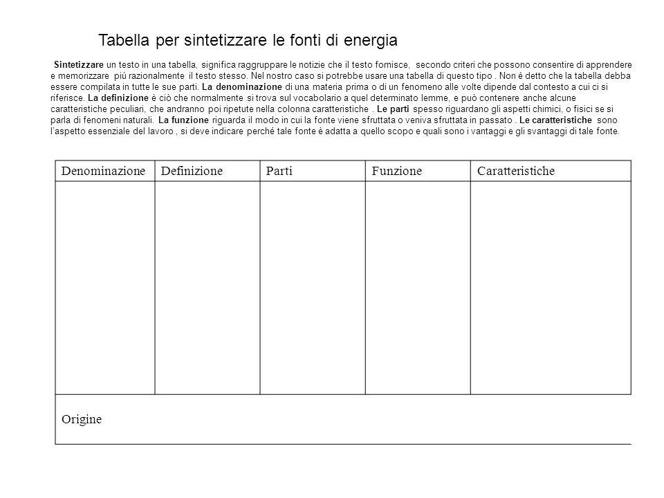 DenominazioneDefinizionePartiFunzioneCaratteristiche Origine Tabella per sintetizzare le fonti di energia Sintetizzare un testo in una tabella, signif