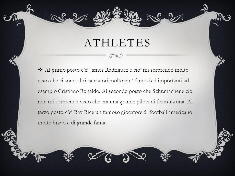 ATHLETES  Al primo posto c'e' James Rodriguez e cio' mi sorprende molto visto che ci sono altri calciatori molto piu' famosi ed importanti ad esempio