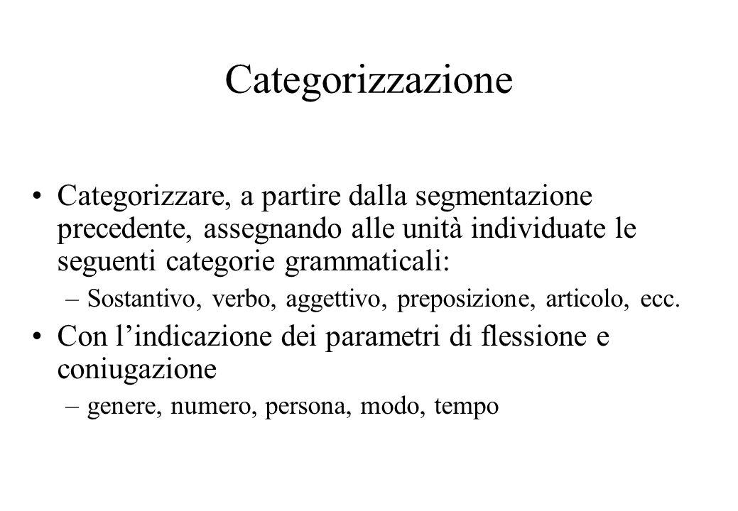 Categorizzazione Categorizzare, a partire dalla segmentazione precedente, assegnando alle unità individuate le seguenti categorie grammaticali: –Sostantivo, verbo, aggettivo, preposizione, articolo, ecc.