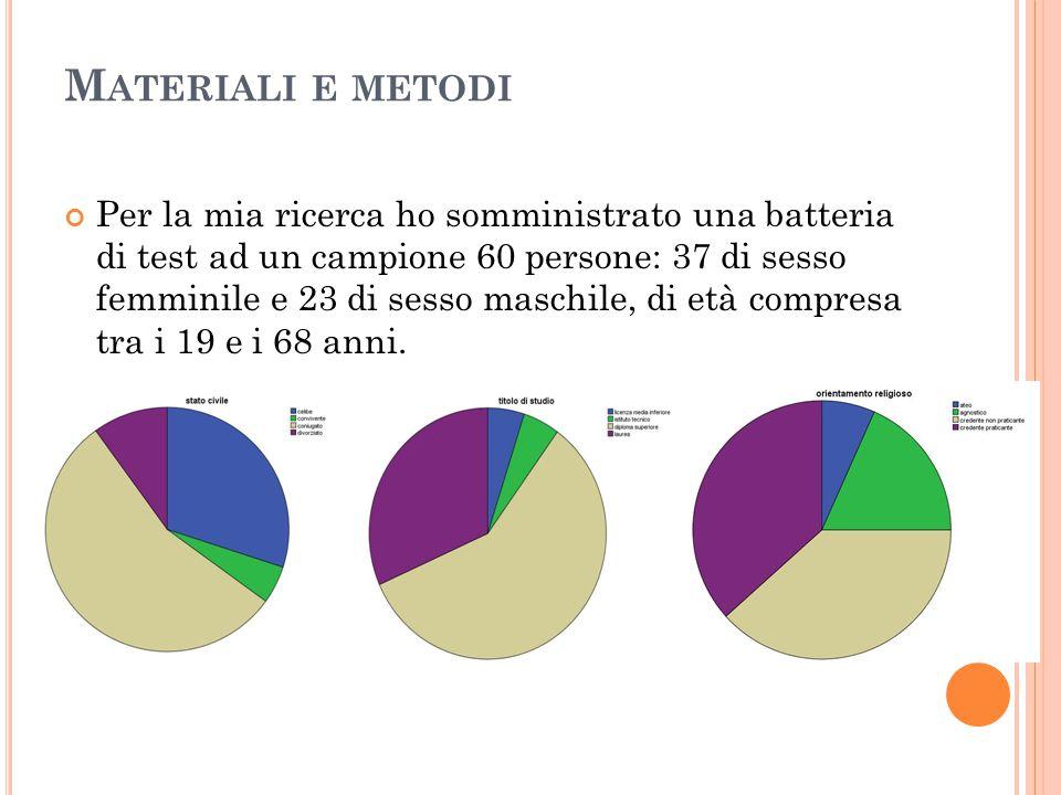 M ATERIALI E METODI Per la mia ricerca ho somministrato una batteria di test ad un campione 60 persone: 37 di sesso femminile e 23 di sesso maschile,
