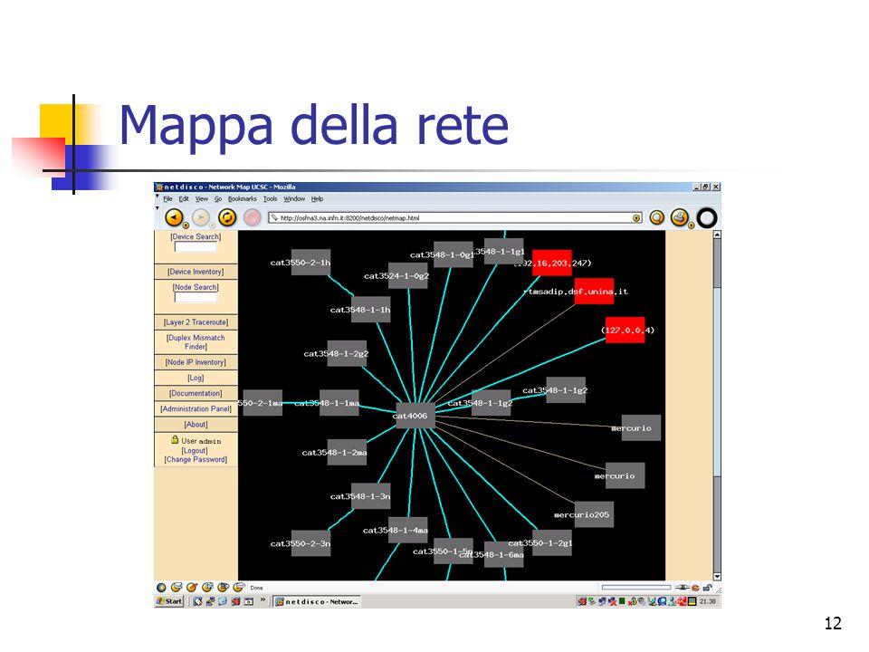 12 Mappa della rete