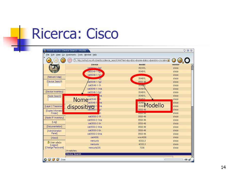 14 Ricerca: Cisco Nome dispositivo Modello
