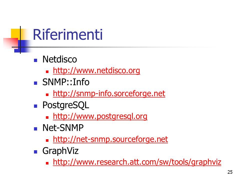 25 Riferimenti Netdisco http://www.netdisco.org SNMP::Info http://snmp-info.sorceforge.net PostgreSQL http://www.postgresql.org Net-SNMP http://net-sn