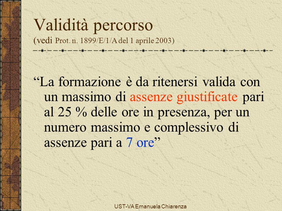 """UST-VA Emanuela Chiarenza Validità percorso (vedi Prot. n. 1899/E/1/A del 1 aprile 2003) """"La formazione è da ritenersi valida con un massimo di assenz"""