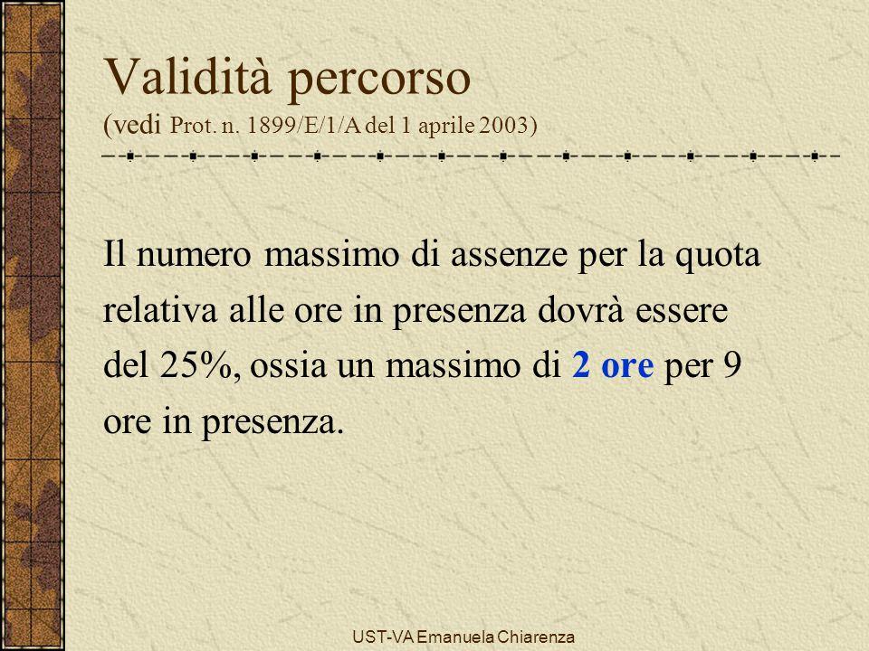 UST-VA Emanuela Chiarenza Validità percorso (vedi Prot. n. 1899/E/1/A del 1 aprile 2003) Il numero massimo di assenze per la quota relativa alle ore i