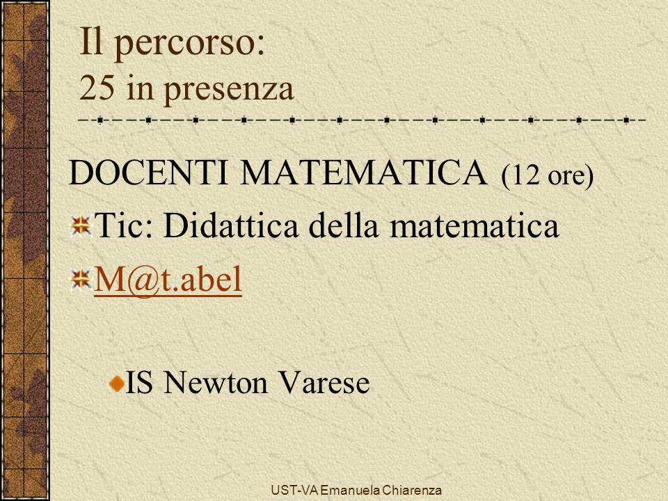 UST-VA Emanuela Chiarenza Il percorso: 25 in presenza DOCENTI MATEMATICA (12 ore) Tic: Didattica della matematica M@t.abel IS Newton Varese