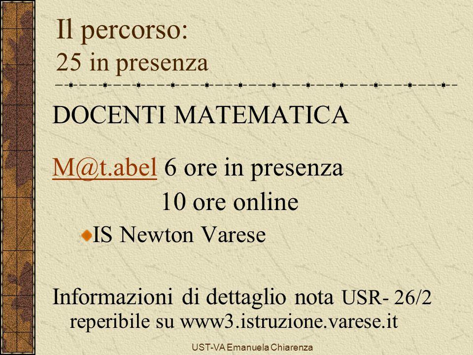 UST-VA Emanuela Chiarenza Il percorso: 25 in presenza DOCENTI MATEMATICA M@t.abelM@t.abel 6 ore in presenza 10 ore online IS Newton Varese Informazion