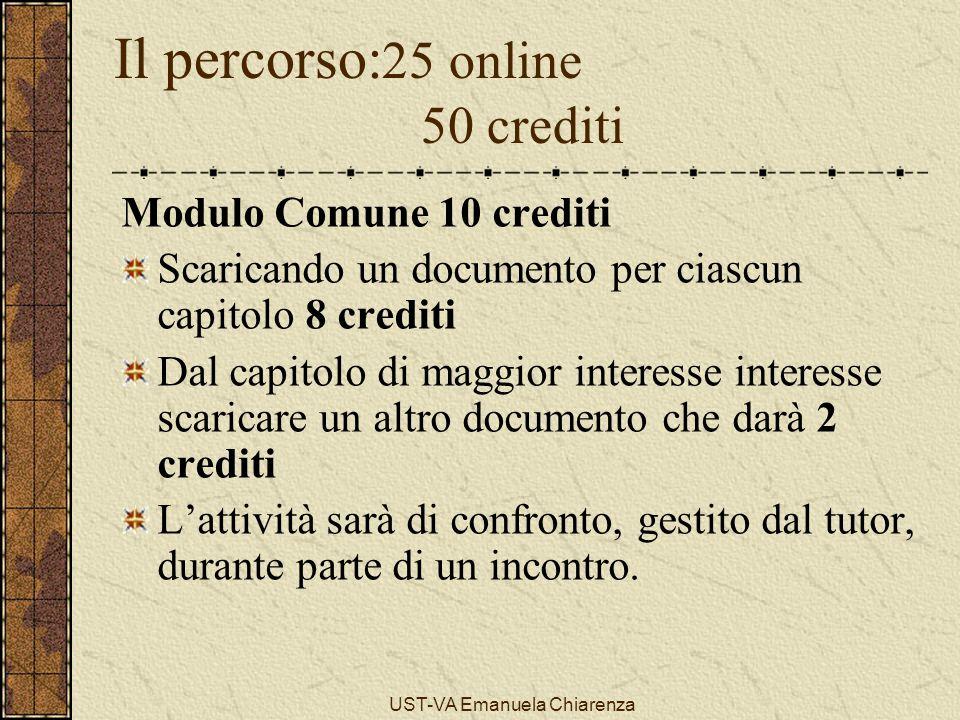 UST-VA Emanuela Chiarenza Il percorso: 25 online 50 crediti Modulo Comune 10 crediti Scaricando un documento per ciascun capitolo 8 crediti Dal capito