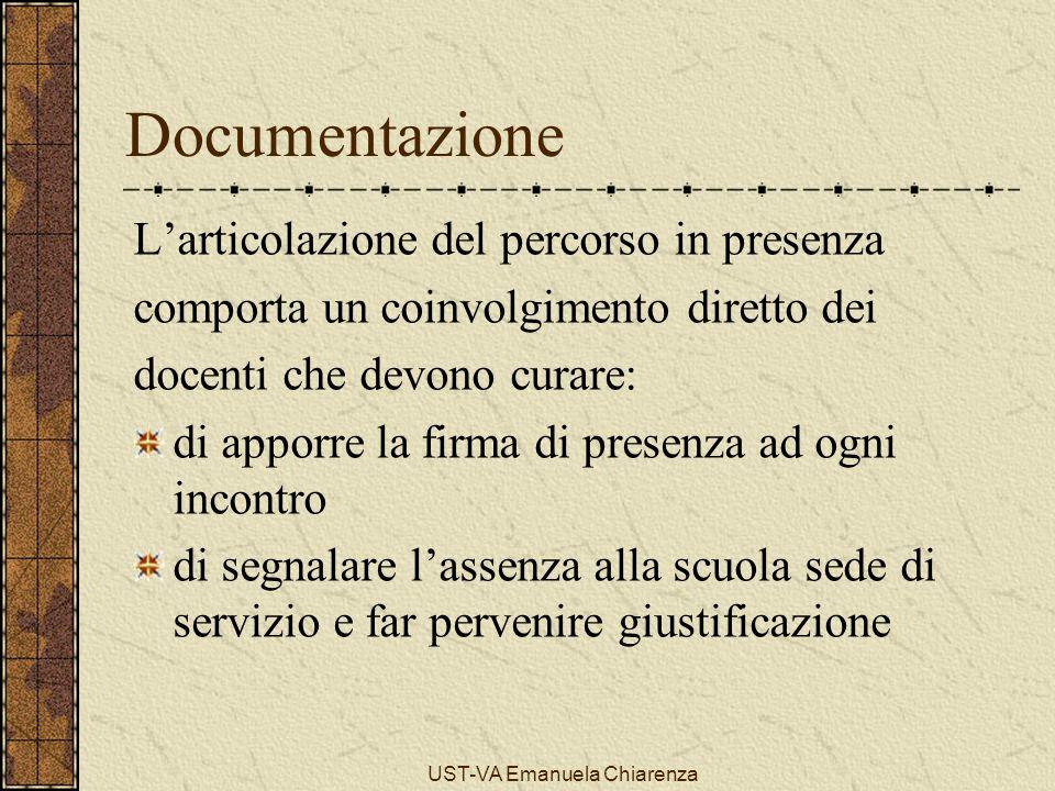 UST-VA Emanuela Chiarenza Documentazione L'articolazione del percorso in presenza comporta un coinvolgimento diretto dei docenti che devono curare: di