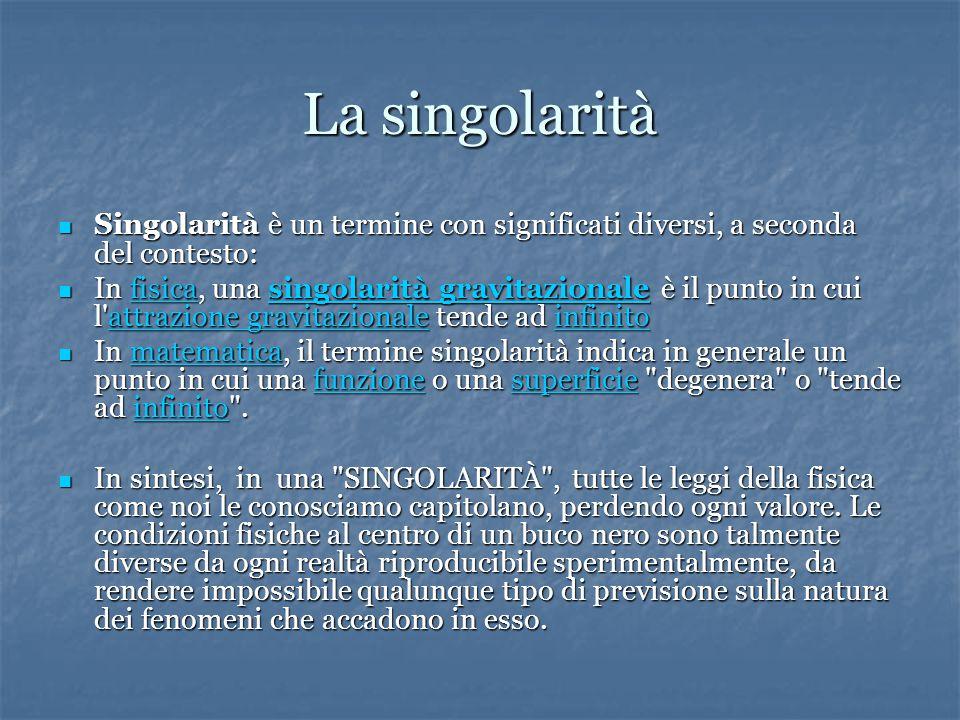 La singolarità Singolarità è un termine con significati diversi, a seconda del contesto: Singolarità è un termine con significati diversi, a seconda d