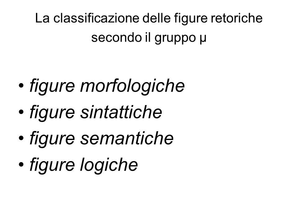 La classificazione delle figure retoriche secondo il gruppo μ figure morfologiche figure sintattiche figure semantiche figure logiche