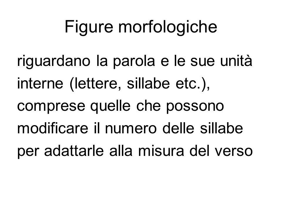 Figure morfologiche riguardano la parola e le sue unità interne (lettere, sillabe etc.), comprese quelle che possono modificare il numero delle sillab