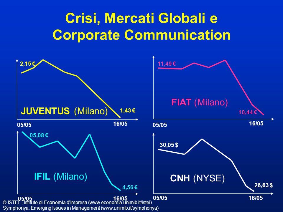 © ISTEI - Istituto di Economia d'Impresa (www.economia.unimib.it/istei) Symphonya. Emerging Issues in Management (www.unimib.it/symphonya) Crisi, Merc