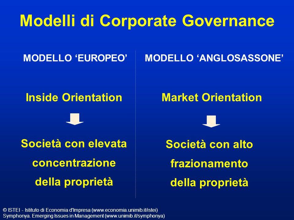 © ISTEI - Istituto di Economia d Impresa (www.economia.unimib.it/istei) Symphonya.