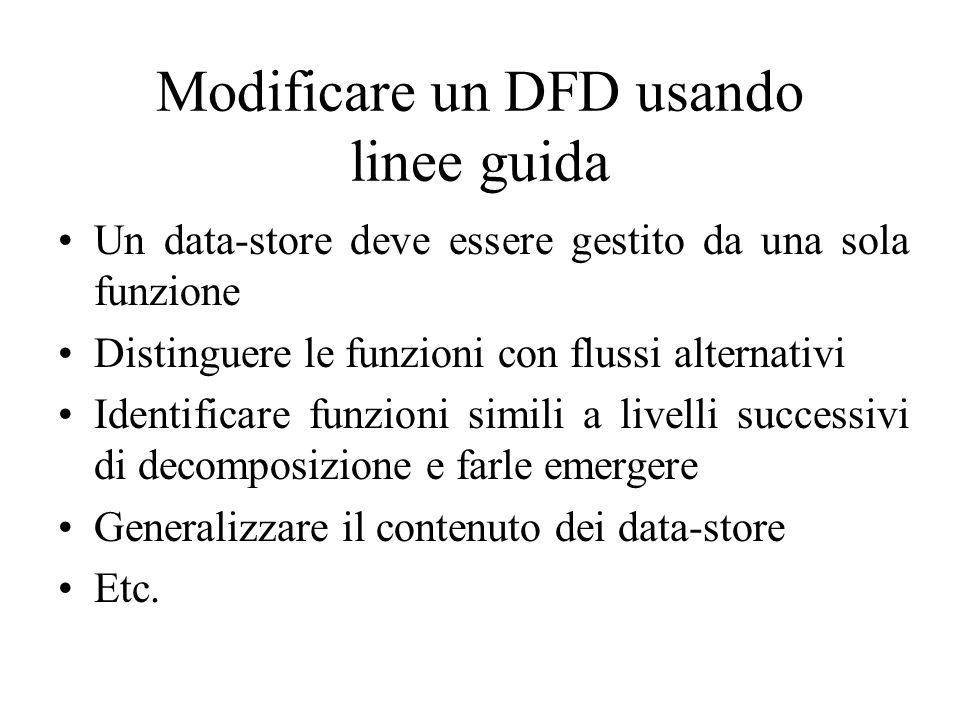 Modificare un DFD usando linee guida Un data-store deve essere gestito da una sola funzione Distinguere le funzioni con flussi alternativi Identificare funzioni simili a livelli successivi di decomposizione e farle emergere Generalizzare il contenuto dei data-store Etc.