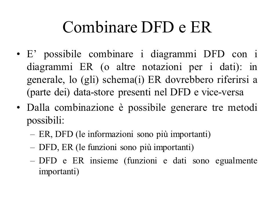 Combinare DFD e ER E' possibile combinare i diagrammi DFD con i diagrammi ER (o altre notazioni per i dati): in generale, lo (gli) schema(i) ER dovrebbero riferirsi a (parte dei) data-store presenti nel DFD e vice-versa Dalla combinazione è possibile generare tre metodi possibili: –ER, DFD (le informazioni sono più importanti) –DFD, ER (le funzioni sono più importanti) –DFD e ER insieme (funzioni e dati sono egualmente importanti)