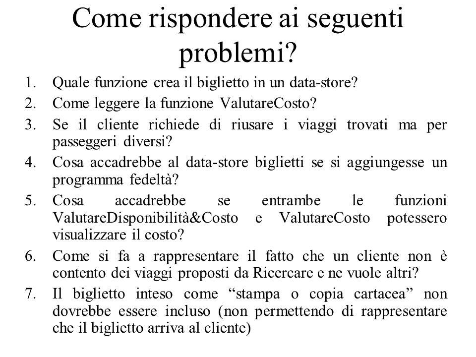 Come rispondere ai seguenti problemi. 1.Quale funzione crea il biglietto in un data-store.