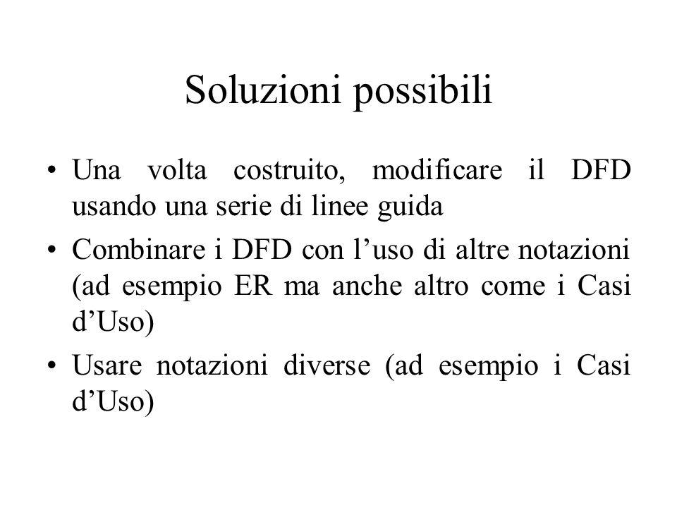 Soluzioni possibili Una volta costruito, modificare il DFD usando una serie di linee guida Combinare i DFD con l'uso di altre notazioni (ad esempio ER ma anche altro come i Casi d'Uso) Usare notazioni diverse (ad esempio i Casi d'Uso)