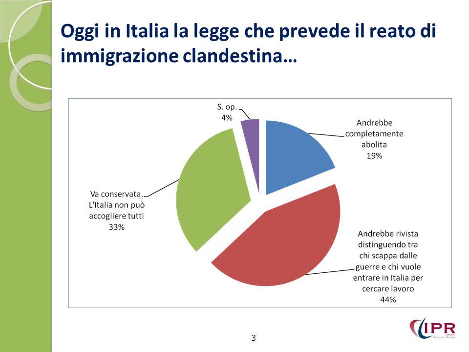 Oggi in Italia la legge che prevede il reato di immigrazione clandestina… 3