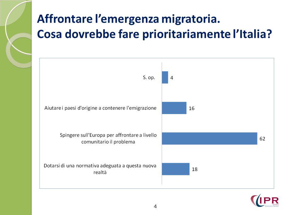 Affrontare l'emergenza migratoria. Cosa dovrebbe fare prioritariamente l'Italia? 4