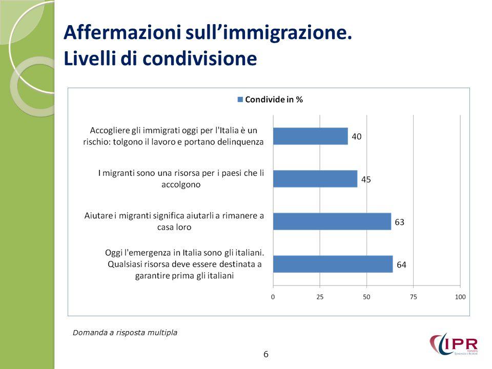 Affermazioni sull'immigrazione. Livelli di condivisione 6 Domanda a risposta multipla
