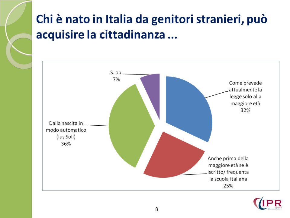 Chi è nato in Italia da genitori stranieri, può acquisire la cittadinanza... 8