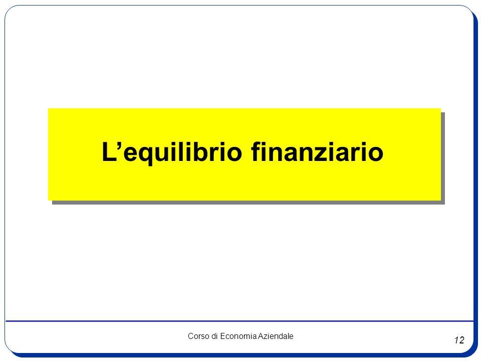 12 Corso di Economia Aziendale L'equilibrio finanziario