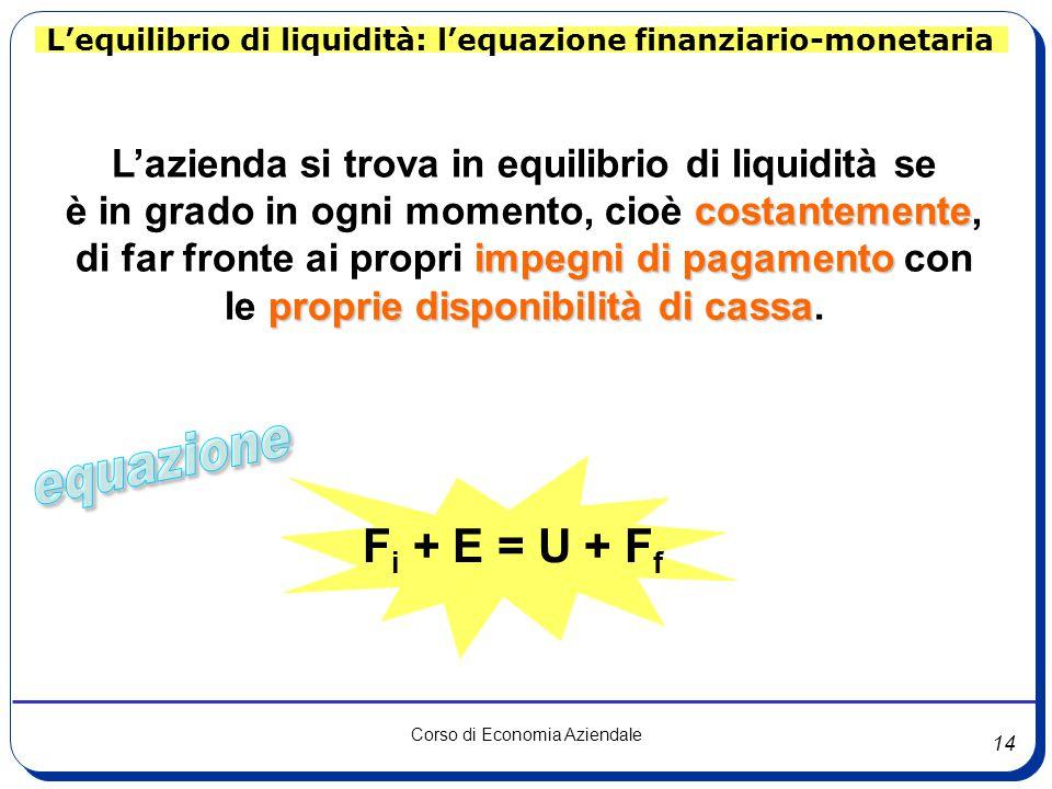14 Corso di Economia Aziendale L'equilibrio di liquidità: l'equazione finanziario-monetaria L'azienda si trova in equilibrio di liquidità se costantem