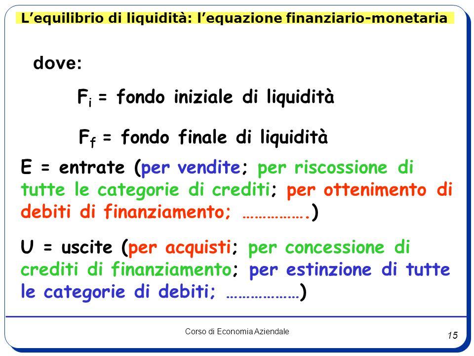 15 Corso di Economia Aziendale L'equilibrio di liquidità: l'equazione finanziario-monetaria U = uscite (per acquisti; per concessione di crediti di finanziamento; per estinzione di tutte le categorie di debiti; ………………) dove: F i = fondo iniziale di liquidità F f = fondo finale di liquidità E = entrate (per vendite; per riscossione di tutte le categorie di crediti; per ottenimento di debiti di finanziamento; …………….)