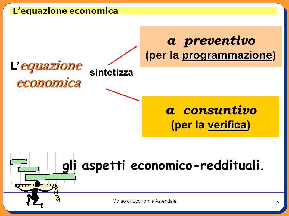 2 Corso di Economia Aziendale equazione L' equazioneeconomica L'equazione economica sintetizza a preventivo programmazione (per la programmazione) a c