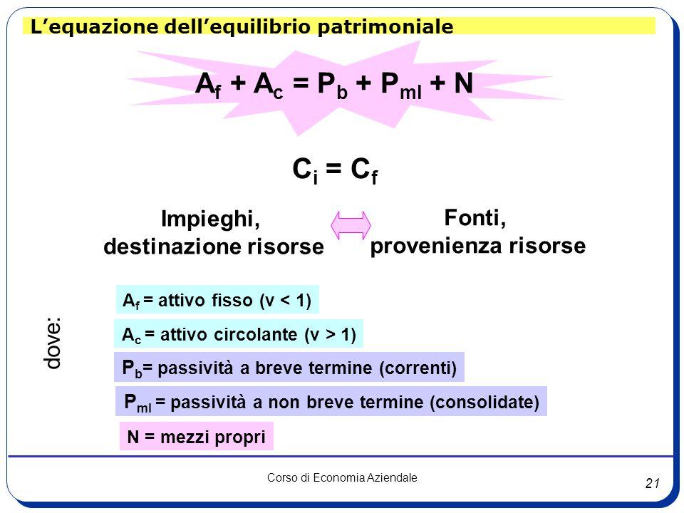 21 Corso di Economia Aziendale L'equazione dell'equilibrio patrimoniale A f + A c = P b + P ml + N C i = C f dove: N = mezzi propri Impieghi, destinazione risorse Fonti, provenienza risorse A f = attivo fisso (v < 1) A c = attivo circolante (v > 1) P b = passività a breve termine (correnti) P ml = passività a non breve termine (consolidate)