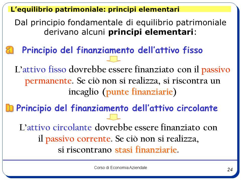 24 Corso di Economia Aziendale Dal principio fondamentale di equilibrio patrimoniale derivano alcuni principi elementari: Principio del finanziamento
