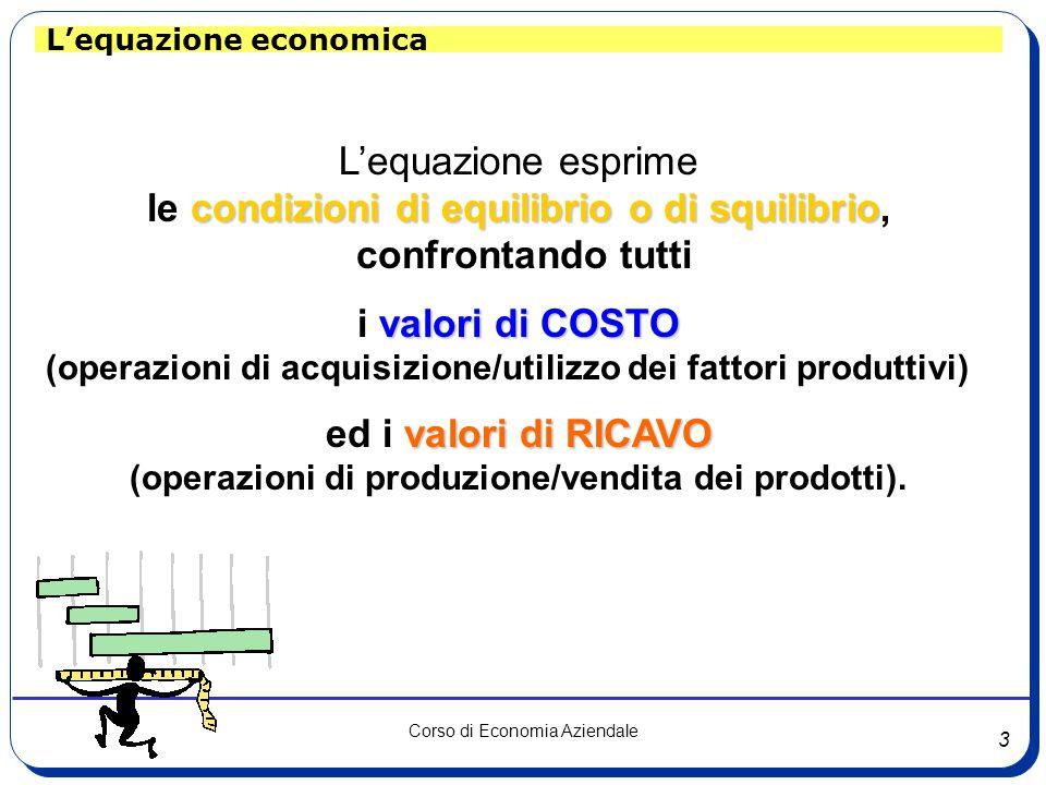 3 Corso di Economia Aziendale L'equazione esprime condizioni di equilibrio o di squilibrio le condizioni di equilibrio o di squilibrio, confrontando t