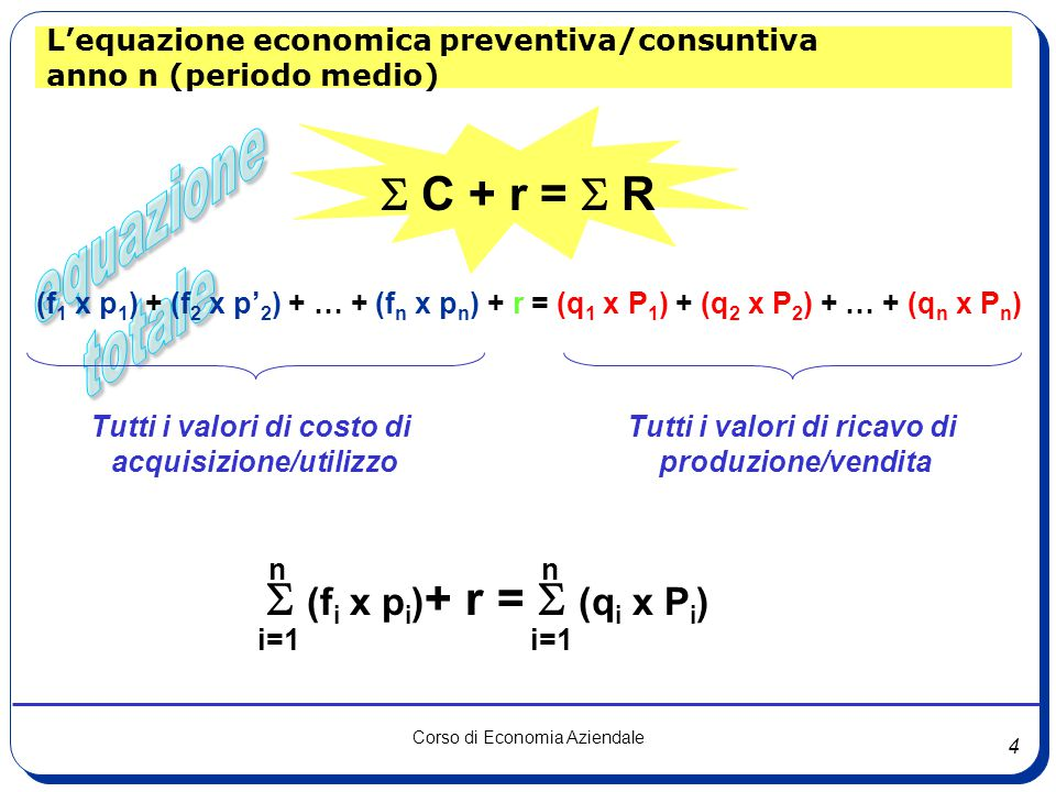 4 Corso di Economia Aziendale L'equazione economica preventiva/consuntiva anno n (periodo medio)  C + r =  R (f 1 x p 1 ) + (f 2 x p' 2 ) + … + (f n x p n ) + r = (q 1 x P 1 ) + (q 2 x P 2 ) + … + (q n x P n )  (f i x p i ) + r =  (q i x P i ) n i=1 n i=1 Tutti i valori di costo di acquisizione/utilizzo Tutti i valori di ricavo di produzione/vendita