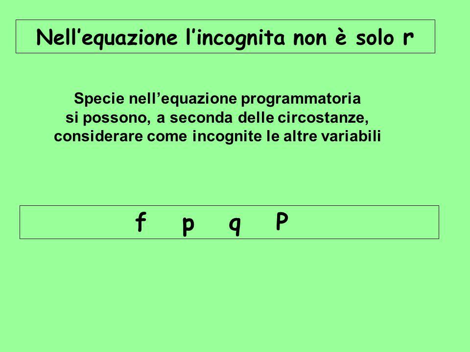 Nell'equazione l'incognita non è solo r Specie nell'equazione programmatoria si possono, a seconda delle circostanze, considerare come incognite le altre variabili fpqPfpqP