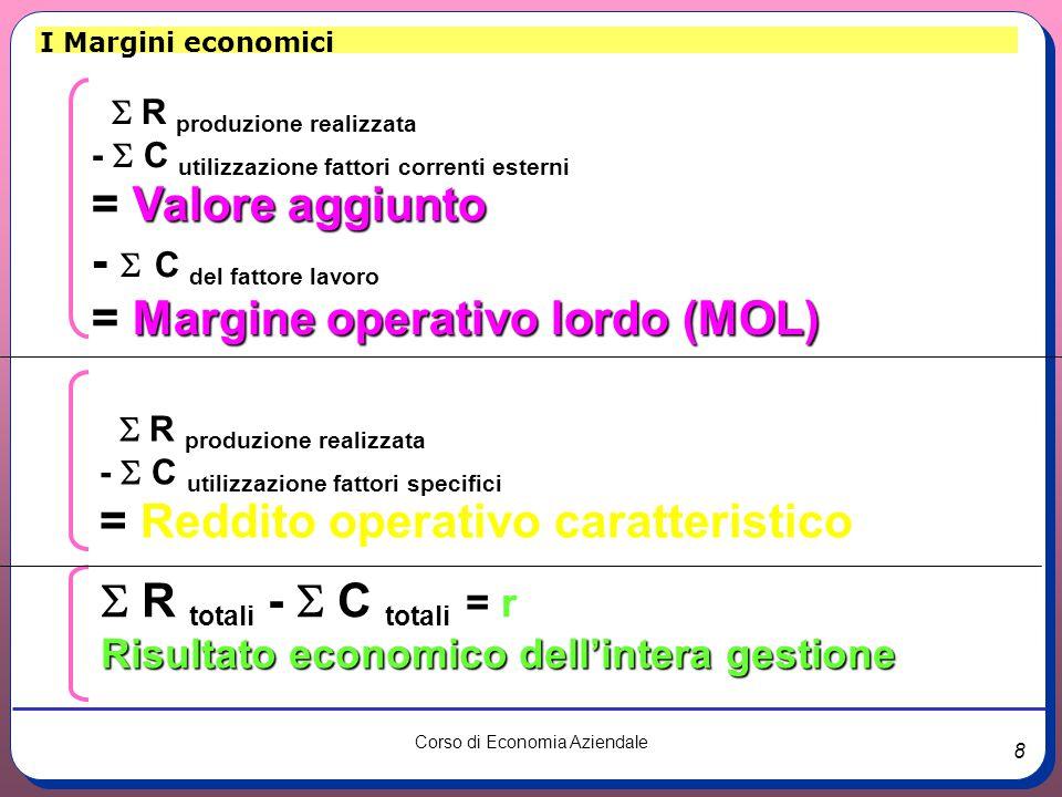 8 Corso di Economia Aziendale  R produzione realizzata -  C utilizzazione fattori correnti esterni = Valore aggiunto -  C del fattore lavoro = Marg