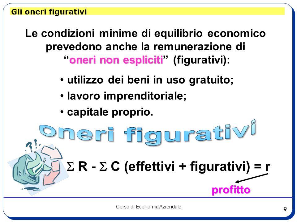 9 Corso di Economia Aziendale Gli oneri figurativi Le condizioni minime di equilibrio economico prevedono anche la remunerazione di oneri non esplicit