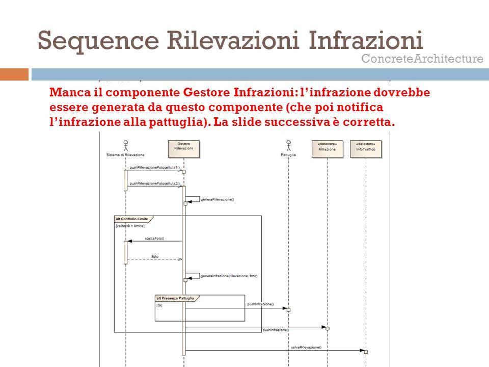 Sequence Rilevazioni Infrazioni ConcreteArchitecture Manca il componente Gestore Infrazioni: l'infrazione dovrebbe essere generata da questo component