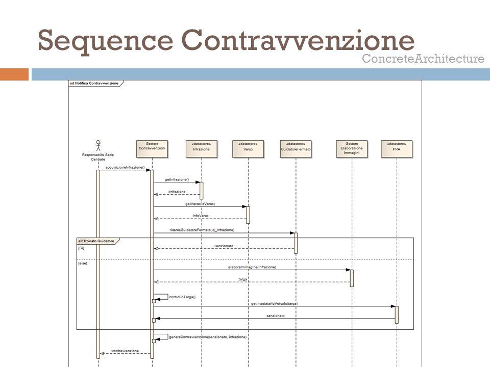 Sequence Contravvenzione ConcreteArchitecture