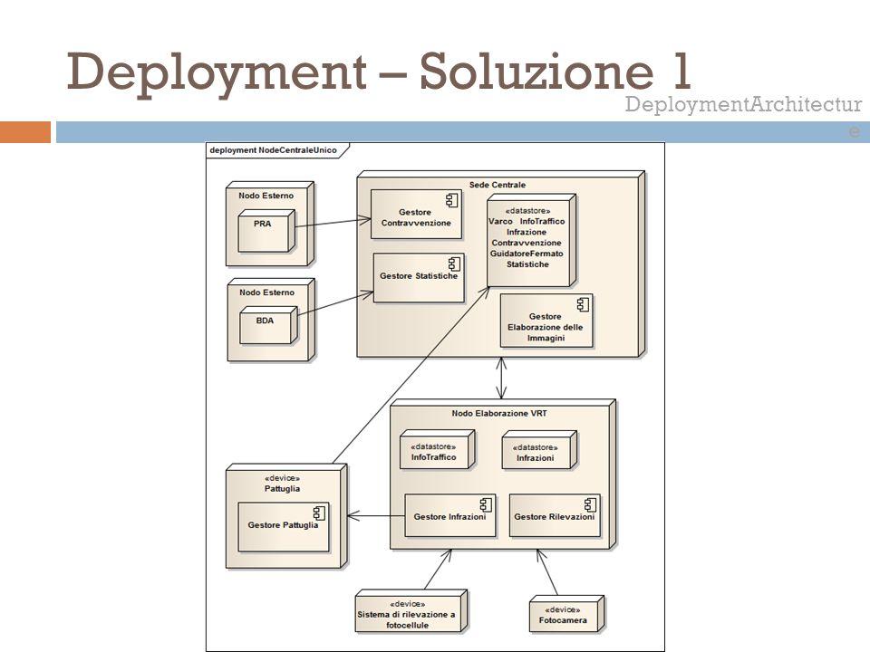 Deployment – Soluzione 1 DeploymentArchitectur e