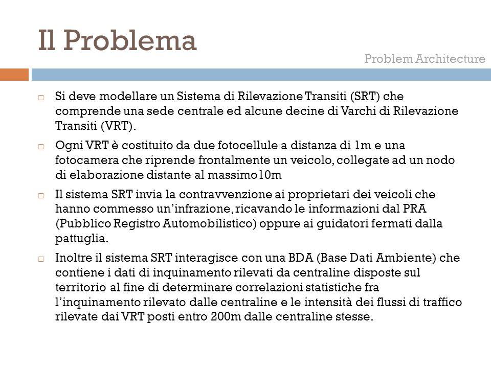 Il Problema  Si deve modellare un Sistema di Rilevazione Transiti (SRT) che comprende una sede centrale ed alcune decine di Varchi di Rilevazione Tra