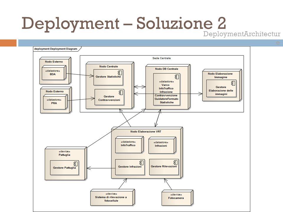 Deployment – Soluzione 2 DeploymentArchitectur e