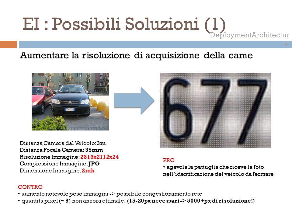 EI : Possibili Soluzioni (1) DeploymentArchitectur e Distanza Camera dal Veicolo: 3m Distanza Focale Camera: 35mm Risoluzione Immagine: 2816x2112x24 C