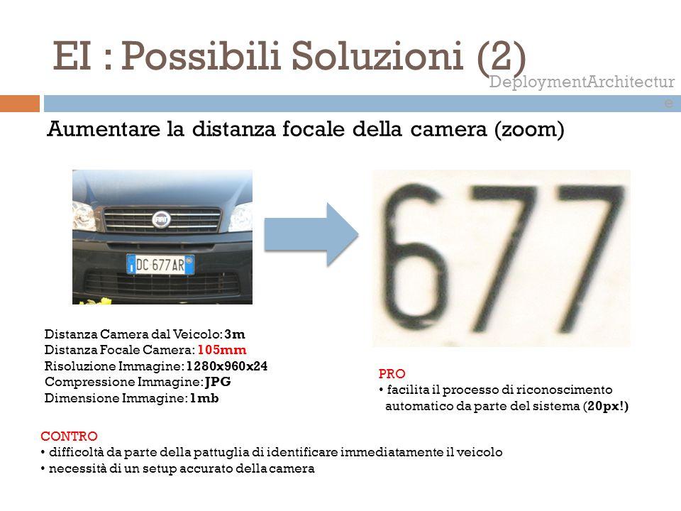EI : Possibili Soluzioni (2) DeploymentArchitectur e Aumentare la distanza focale della camera (zoom) Distanza Camera dal Veicolo: 3m Distanza Focale
